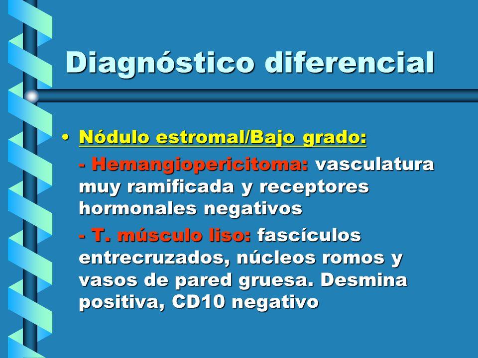 Diagnóstico diferencial Nódulo estromal/Bajo grado:Nódulo estromal/Bajo grado: - Hemangiopericitoma: vasculatura muy ramificada y receptores hormonale