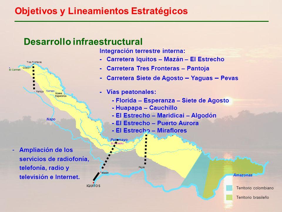 Desarrollo infraestructural Integración terrestre interna: -Carretera Iquitos – Mazán – El Estrecho -Carretera Tres Fronteras – Pantoja - Carretera Si
