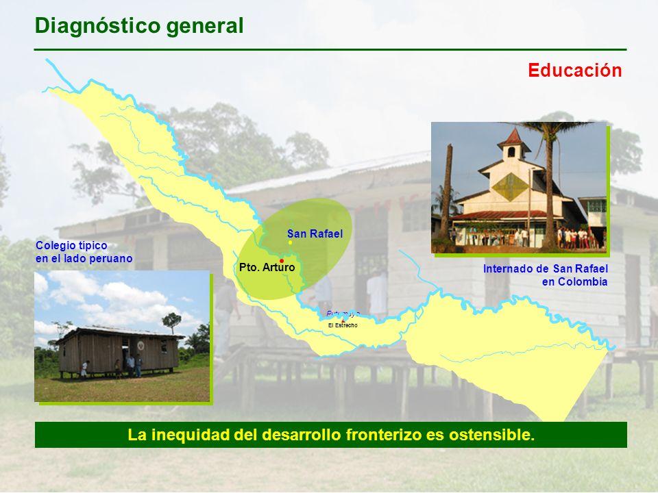 Diagnóstico general Educación El Estrecho Putumayo Pto. Arturo San Rafael Colegio típico en el lado peruano Internado de San Rafael en Colombia La ine