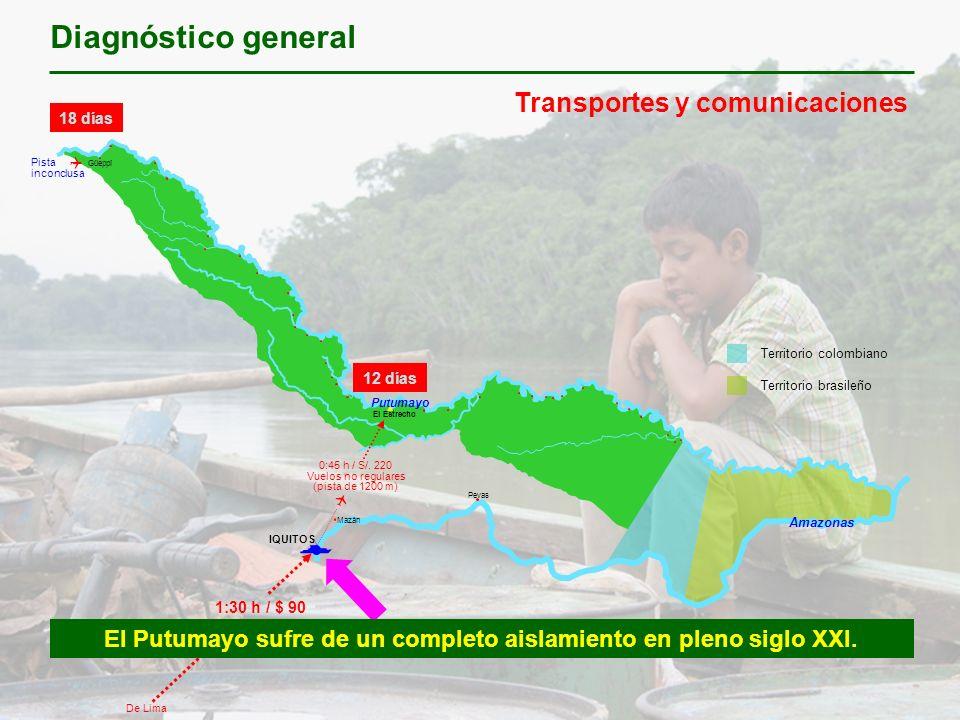 Diagnóstico general Transportes y comunicaciones Güeppí El Estrecho Putumayo IQUITOS Mazán Pevas Amazonas Territorio colombiano Territorio brasileño 1