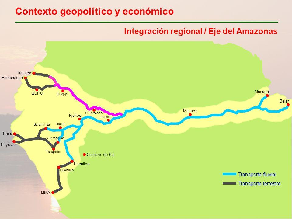 Manaos Iquitos Esmeraldas Cruzeiro do Sul Transporte fluvial Transporte terrestre QUITO Güeppi Nauta El Estrecho Contexto geopolítico y económico Inte