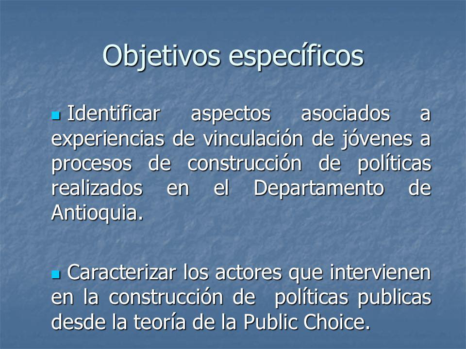 Objetivos específicos Identificar aspectos asociados a experiencias de vinculación de jóvenes a procesos de construcción de políticas realizados en el