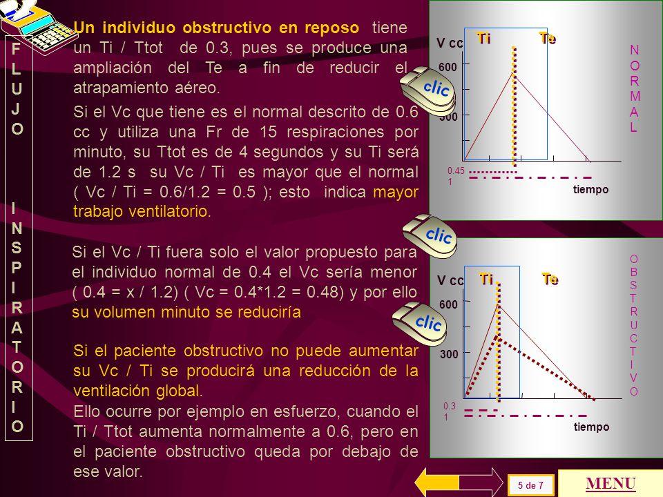 La relación Vc/Ti representa el flujo medio o la pendiente de aumento del volumen incorporado durante la inspiración. La relación Ti / Ttot ( Tiempo i