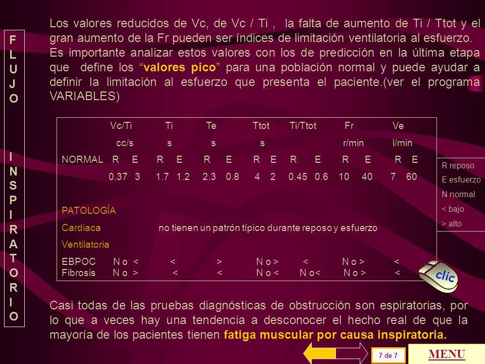 Vc/Ti Ti Te Ttot Ti/Ttot Fr Ve cc/s s s s r/min l/min NORMAL R E R E R E R E R E R E R E 0.37 3 1.7 1.2 2.3 0.8 4 2 0.45 0.6 15 40 10 60 PATOLOGÍA Car