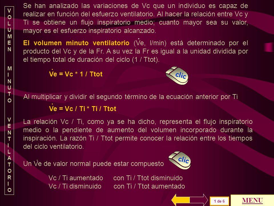 Los valores reducidos de Vc, de Vc / Ti, la falta de aumento de Ti / Ttot y el gran aumento de la Fr pueden ser índices de limitación ventilatoria al