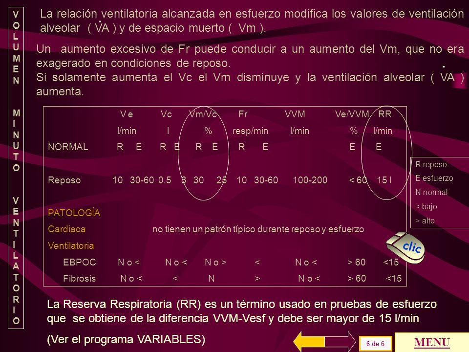 El Vc normal en reposo ( 0.5 l ) puede llegar a aumentar su valor de reposo en 4 a 6 veces ( 2 a 3 l), sin incrementos posteriores al punto en que se