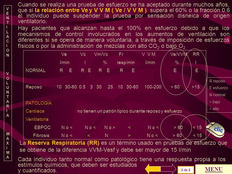 Ve Vc Vm/Vc Fr V V M Ve /V V M l/min l % resp/min l/min % NORMAL R E R E R E R E E Reposo 10 30-60 0.5 3 30 25 10 30-60 100-200 < 60 PATOLOGÍA Cardiac
