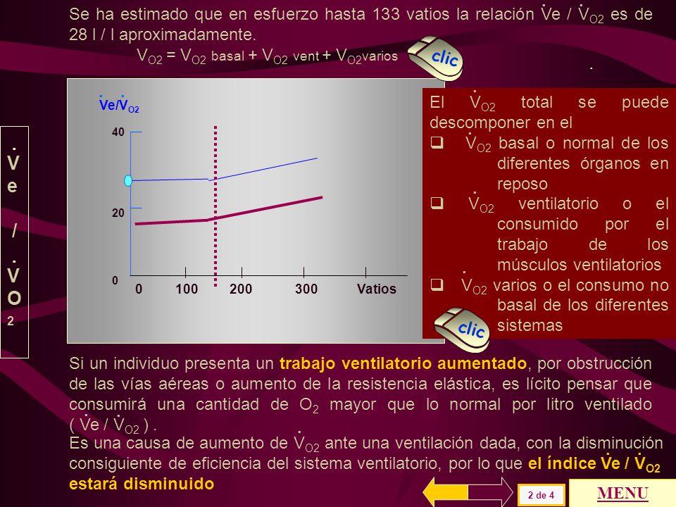 0 100 200 300 Vatios Ve/V O2 40.20 0.. Hay una pendiente moderada de aumento de su valor que se mantiene hasta niveles intermedios de esfuerzo. Al inc