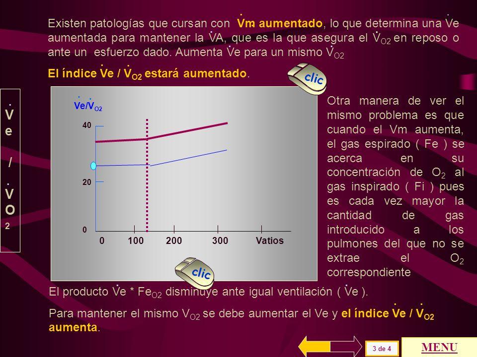 Es una causa de aumento de V O2 ante una ventilación dada, con la disminución consiguiente de eficiencia del sistema ventilatorio, por lo que el índic