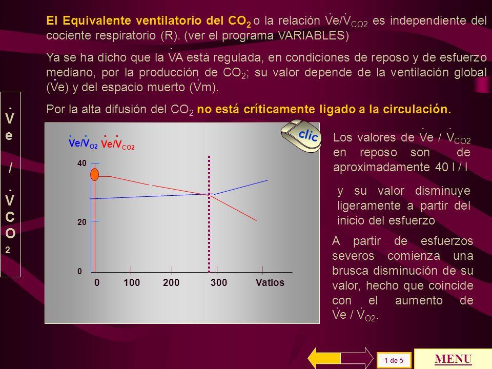 El V O2 estará reducido cuando el volumen minuto cardíaco (Q) no pueda sufrir un aumento relacionado con la demanda energética requerida... 0 100 200