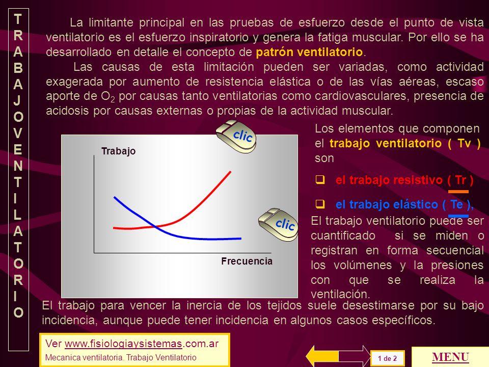 TRABAJO VENTILATORIO PRESIÓN TRANSPULMONAR (PTP) PRESIÓN TRANDIAFRAGMÁTICA (Pdi) INDICE TENSIÓN TIEMPO (TTdi) FATIGA ESFUERZO TRABAJO VENTILATORIO PRE