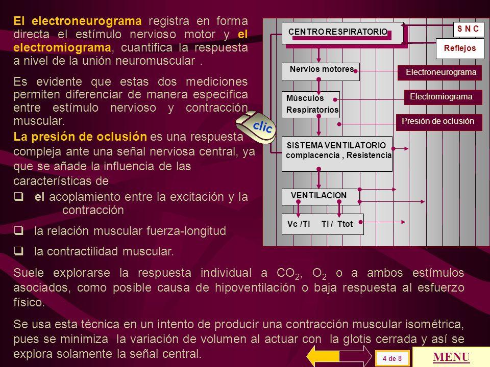 El análisis del control central de la ventilación considera la sensibilidad del centro respiratorio, es decir la relación entre la intensidad del estí