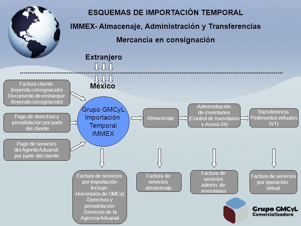 IMMEX- Almacenaje, Administración y Transferencias Mercancía en consignación Extranjero México Grupo GMCyL Importación Temporal IMMEX Factura cliente