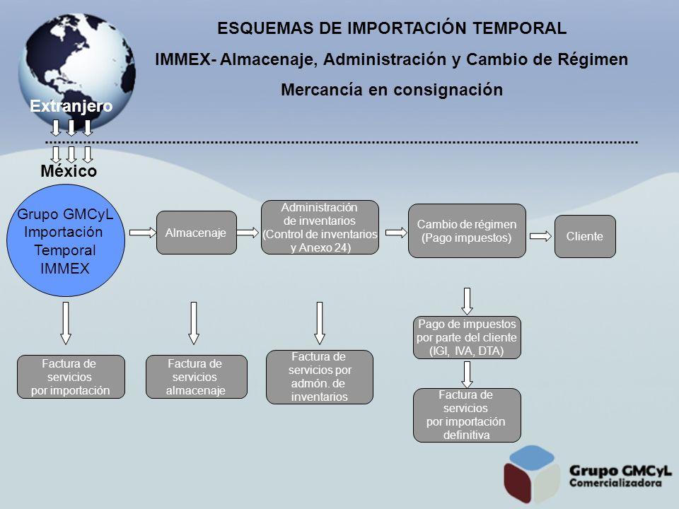 ESQUEMAS DE IMPORTACIÓN TEMPORAL IMMEX- Almacenaje, Administración y Cambio de Régimen Mercancía en consignación Extranjero México Grupo GMCyL Importa