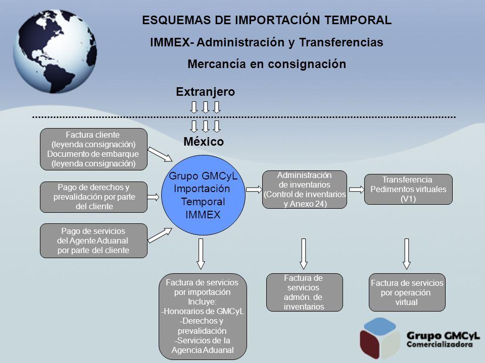 ESQUEMAS DE IMPORTACIÓN TEMPORAL IMMEX- Administración y Transferencias Mercancía en consignación Extranjero México Grupo GMCyL Importación Temporal I