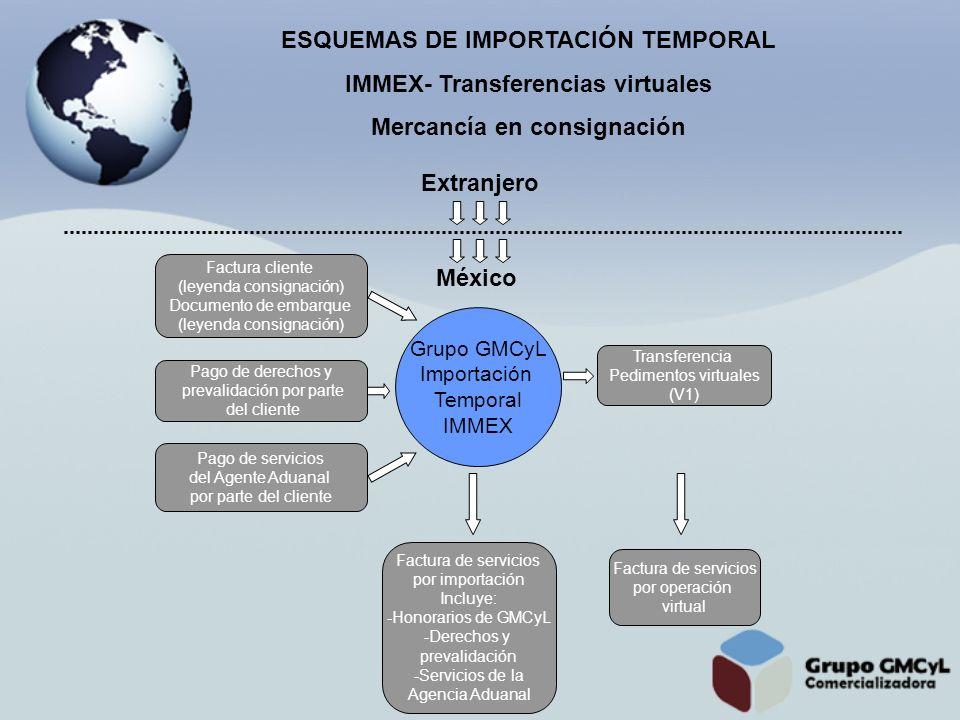 ESQUEMAS DE IMPORTACIÓN TEMPORAL IMMEX- Transferencias virtuales Mercancía en consignación Extranjero México Grupo GMCyL Importación Temporal IMMEX Tr