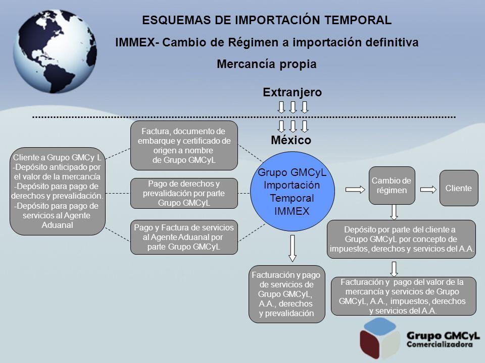 ESQUEMAS DE IMPORTACIÓN TEMPORAL IMMEX- Cambio de Régimen a importación definitiva Mercancía propia Extranjero México Facturación y pago de servicios