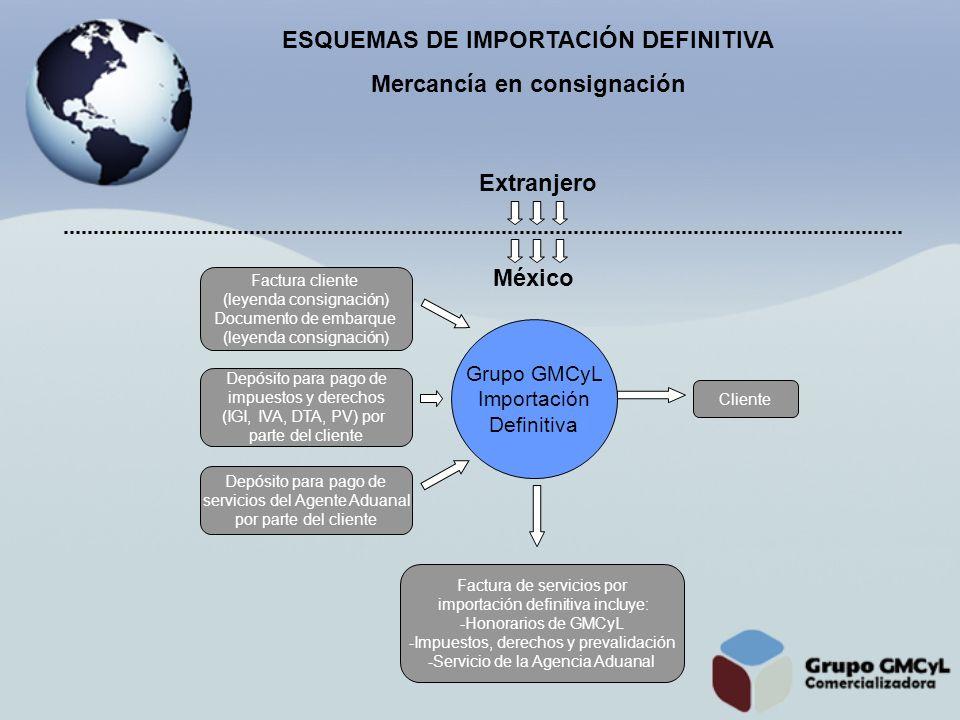 Mercancía en consignación Grupo GMCyL Importación Definitiva Depósito para pago de impuestos y derechos (IGI, IVA, DTA, PV) por parte del cliente Extr