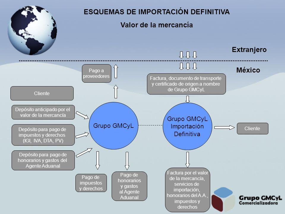 ESQUEMAS DE IMPORTACIÓN DEFINITIVA Valor de la mercancía Grupo GMCyL Depósito para pago de impuestos y derechos (IGI, IVA, DTA, PV) Extranjero México