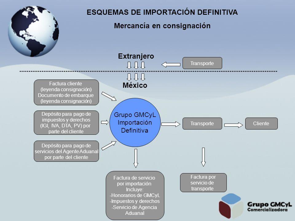ESQUEMAS DE IMPORTACIÓN DEFINITIVA Mercancía en consignación Grupo GMCyL Importación Definitiva Extranjero México Factura cliente (leyenda consignació