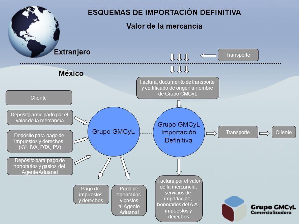 ESQUEMAS DE IMPORTACIÓN DEFINITIVA Valor de la mercancía Grupo GMCyL Extranjero México Pago de impuestos y derechos Cliente Factura por el valor de la