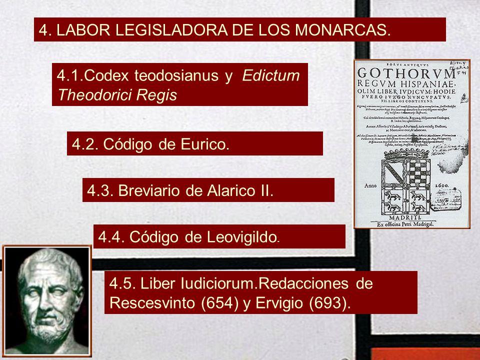 4.LABOR LEGISLADORA DE LOS MONARCAS. 4.1.Codex teodosianus y Edictum Theodorici Regis 4.2.