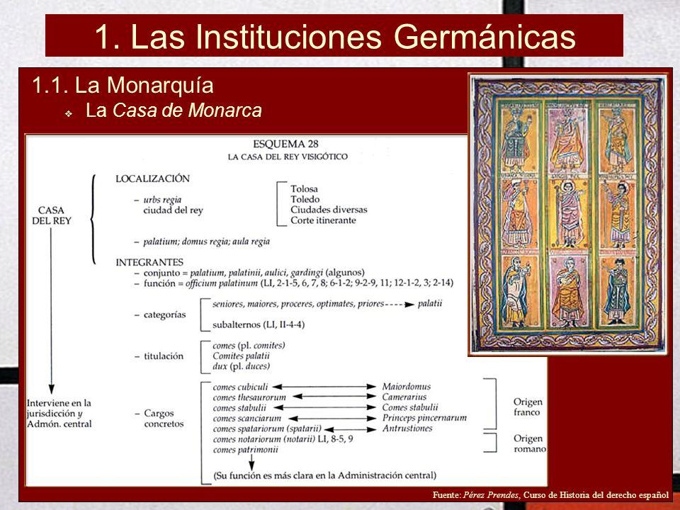 Fuente: Pérez Prendes, Curso de Historia del derecho español 1. Las Instituciones Germánicas 1.1. La Monarquía La Casa de Monarca