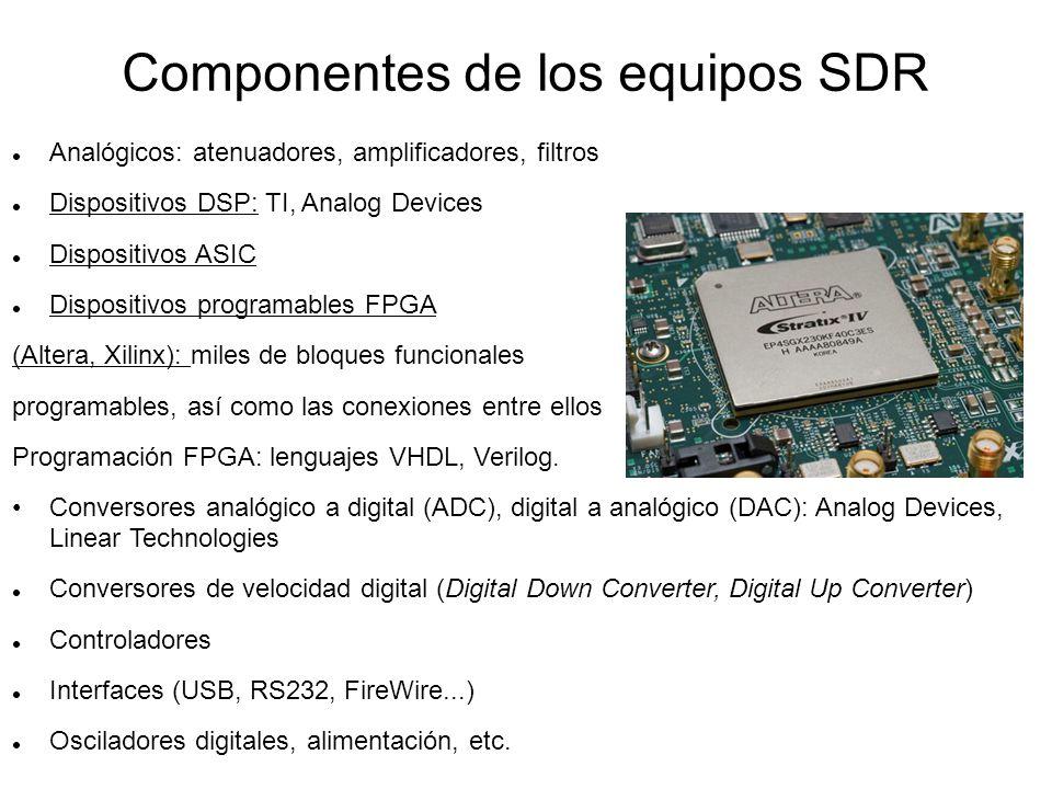 Componentes de los equipos SDR: conversores ADC Las características de la etapa de conversión A/D (linealidad, ruido térmico, precisión en voltaje y tiempo) influyen directamente en las del equipo SDR.