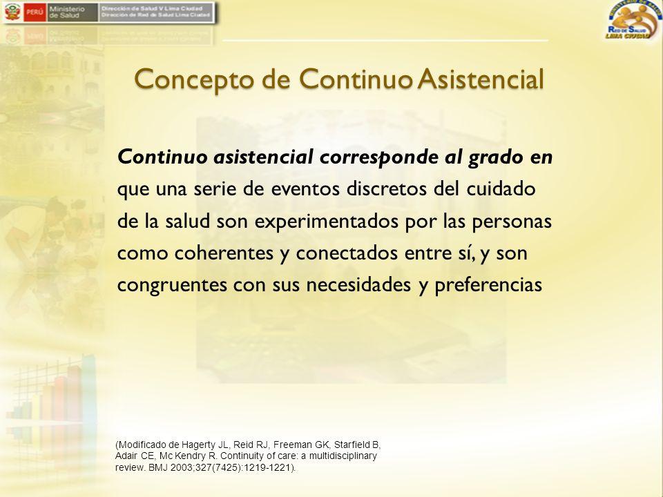 Concepto de Continuo Asistencial Continuo asistencial corresponde al grado en que una serie de eventos discretos del cuidado de la salud son experimen