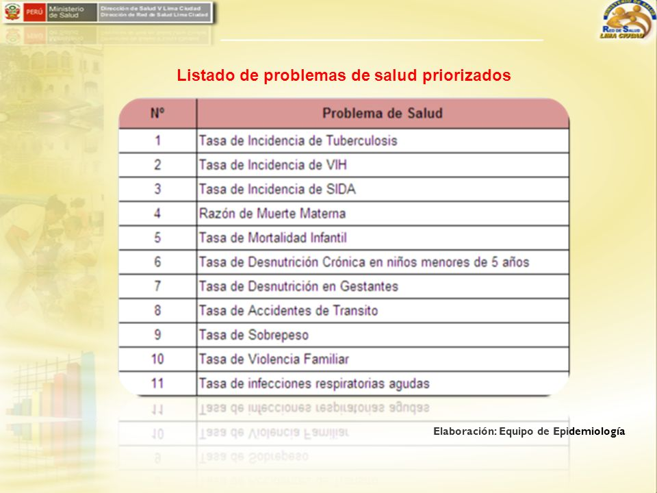 PROPORCIÓN DE PARTO INSTITUCIONAL 1/ DE GESTANTES PROCEDENTES DEL ÁREA RURAL DEL ÚLTIMO NACIMIENTO EN LOS 5 AÑOS ANTES DE LA ENCUESTA, SEGÚN DEPARTAMENTO, 2000, JUNIO 2007 Y 2009