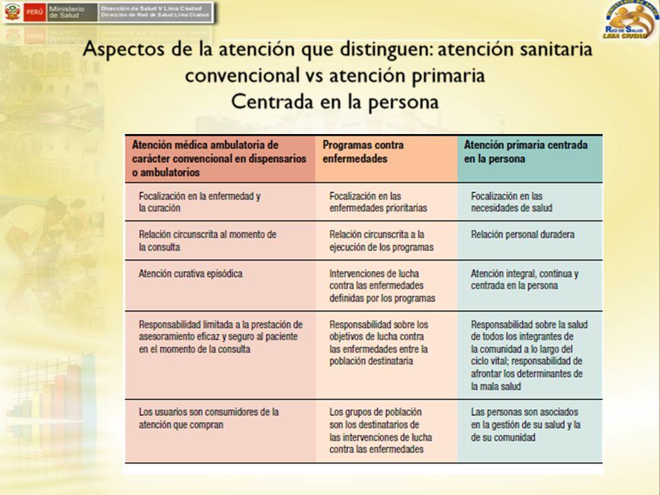 El estado peruano ha ido asumiendo el enfoque de gestión para resultados a través de los siguientes mecanismos: El Presupuesto para Resultados PpR.