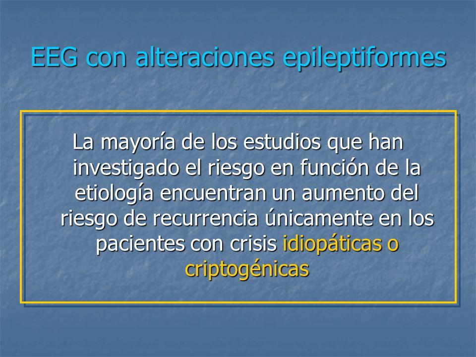 Riesgo de recurrencia a los 2 años Crisis idiopáticas / criptogénicas 32% Crisis idiopáticas / criptogénicas 32% Crisis sintomáticas remotas 57% Crisis sintomáticas remotas 57% Pacientes con crisis idiopáticas o criptogénicas: Pacientes con crisis idiopáticas o criptogénicas: EEG con alteraciones epileptiformes 52-65% EEG con alteraciones epileptiformes 52-65% EEG normal 24-42% EEG normal 24-42%