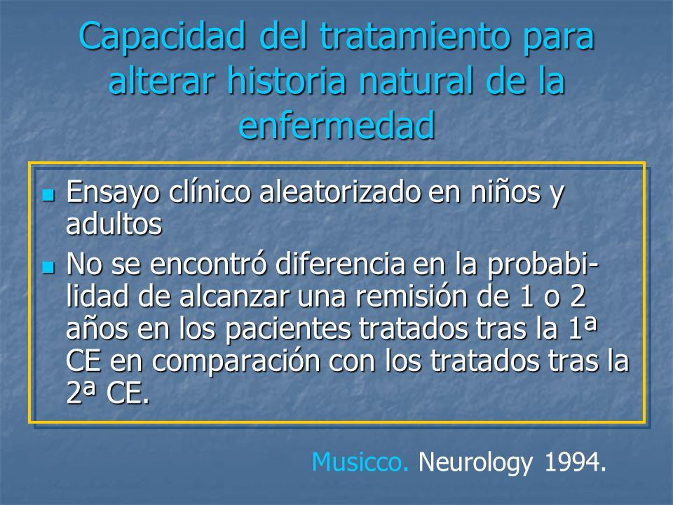 Demorar el tratamiento hasta la segunda CE no disminuye las probabilidades de que el paciente se controle con la medicación
