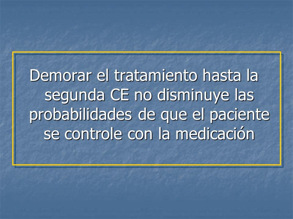 Efectos adversos de la medicación Ensayos clínicos aleatorizados Ensayos clínicos aleatorizados Niños tratados con PB, CBZ, PHT o VPA: Niños tratados con PB, CBZ, PHT o VPA: 21-30% efectos adversos 21-30% efectos adversos 9-10% necesario suspender medicación 9-10% necesario suspender medicación Adultos tratados con PB, PRM, CBZ, PHT o VPA: Adultos tratados con PB, PRM, CBZ, PHT o VPA: 10-20% necesario suspender medicación 10-20% necesario suspender medicación Canadian Study Group.