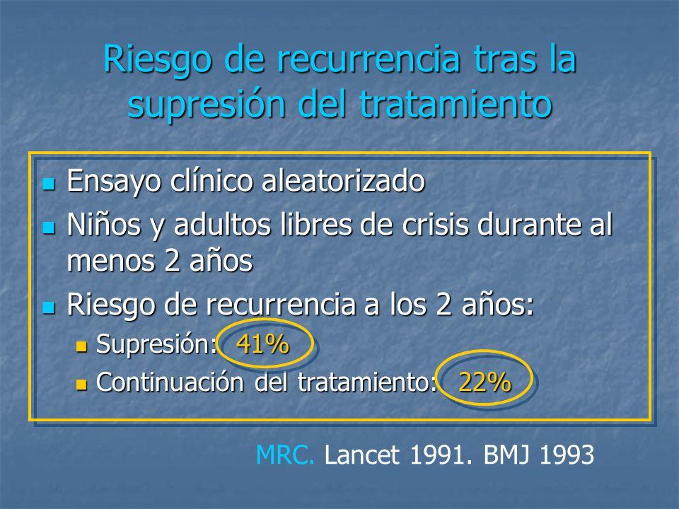 Los pacientes que continúan con el tratamiento antiepiléptico también están sometidos a un riesgo de recurrencia 22%