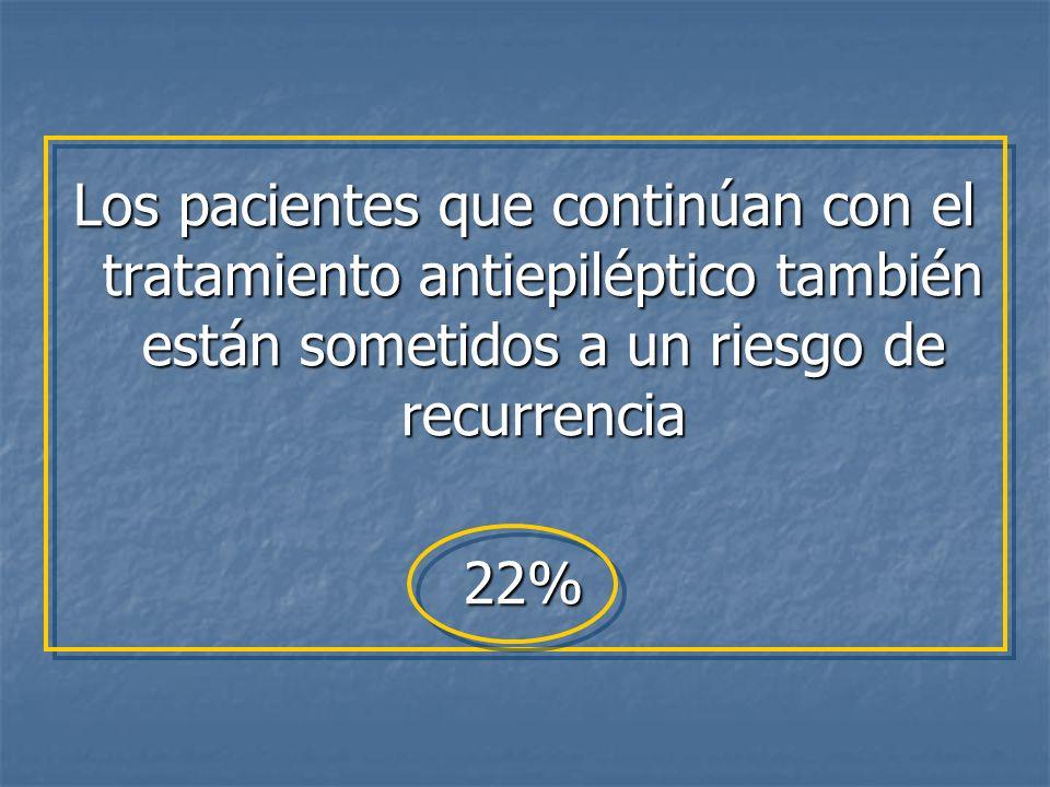Riesgo de recurrencia tras la supresión del tratamiento Metaanálisis niños y adultos Riesgo de recurrencia a los 2 años: 29% (IC 95%: 24 a 34%) Berg.