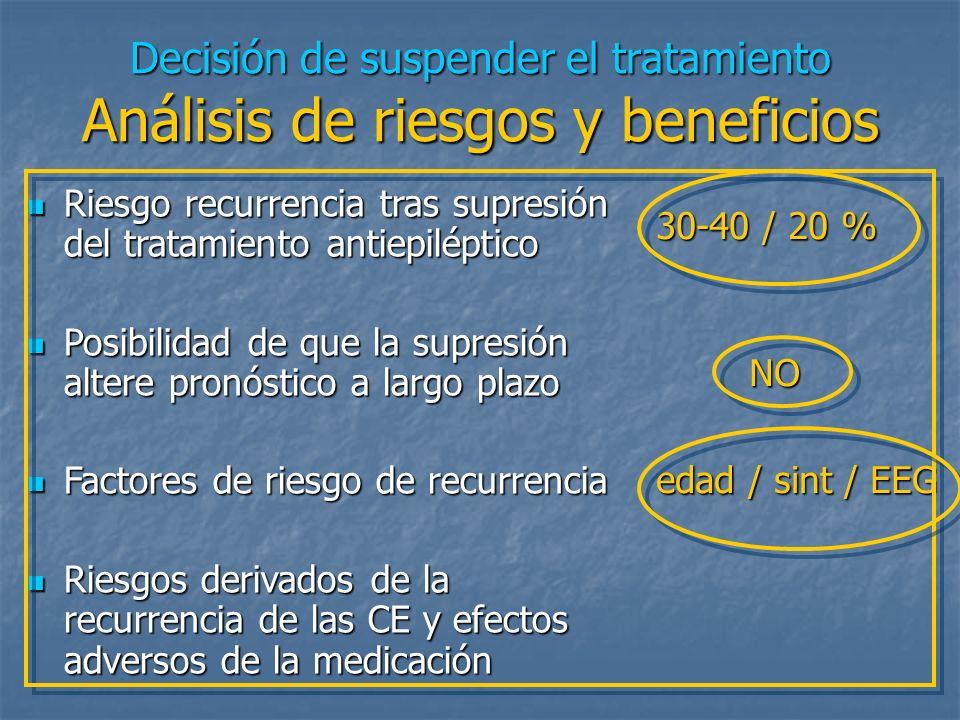 Supresión del tratamiento antiepiléptico Recomendaciones No está indicado continuar el tratamiento indefinidamente en los pacientes que han entrado en remisión.