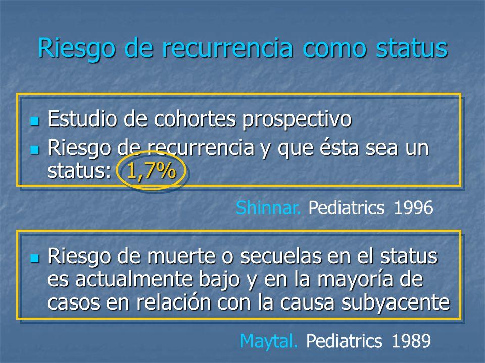 Riesgo de recurrencia tras primera CE no provocada Metaanálisis: Metaanálisis: de estudios prospectivos y retrospectivos, en niños y adultos de estudios prospectivos y retrospectivos, en niños y adultos Inconveniente: en algunas series alta proporción de pacientes tratados Inconveniente: en algunas series alta proporción de pacientes tratados 42% a los 2 años (IC 95%: 39 a 44%) 42% a los 2 años (IC 95%: 39 a 44%) Berg.