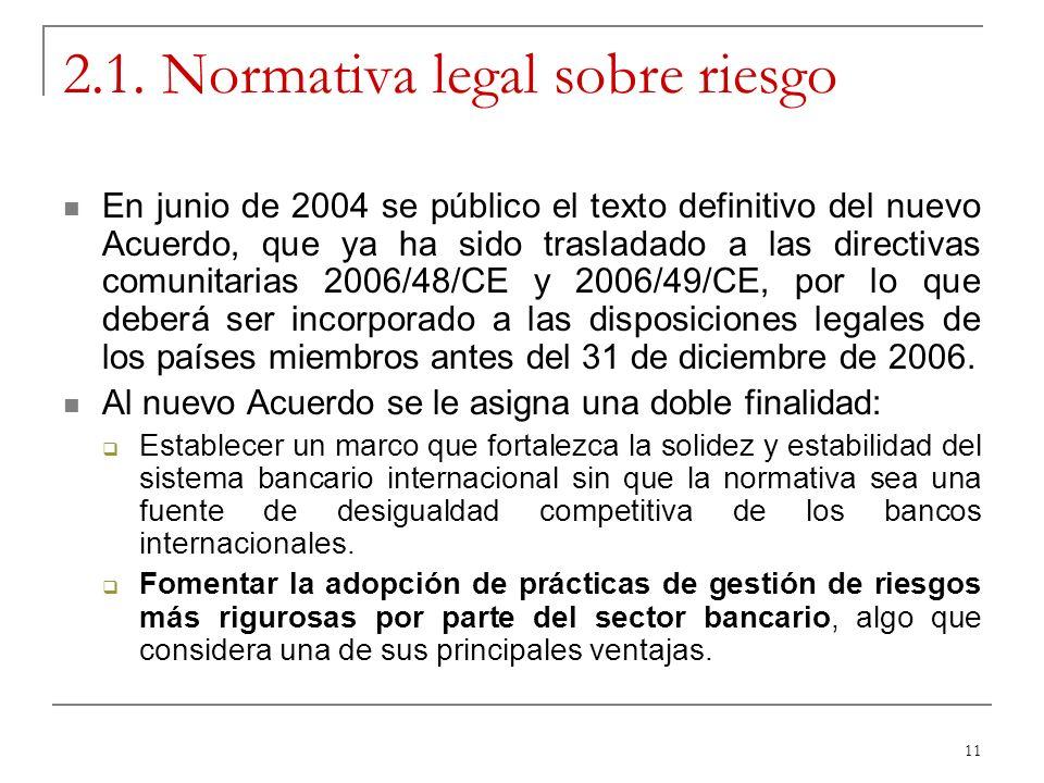 11 2.1. Normativa legal sobre riesgo En junio de 2004 se público el texto definitivo del nuevo Acuerdo, que ya ha sido trasladado a las directivas com