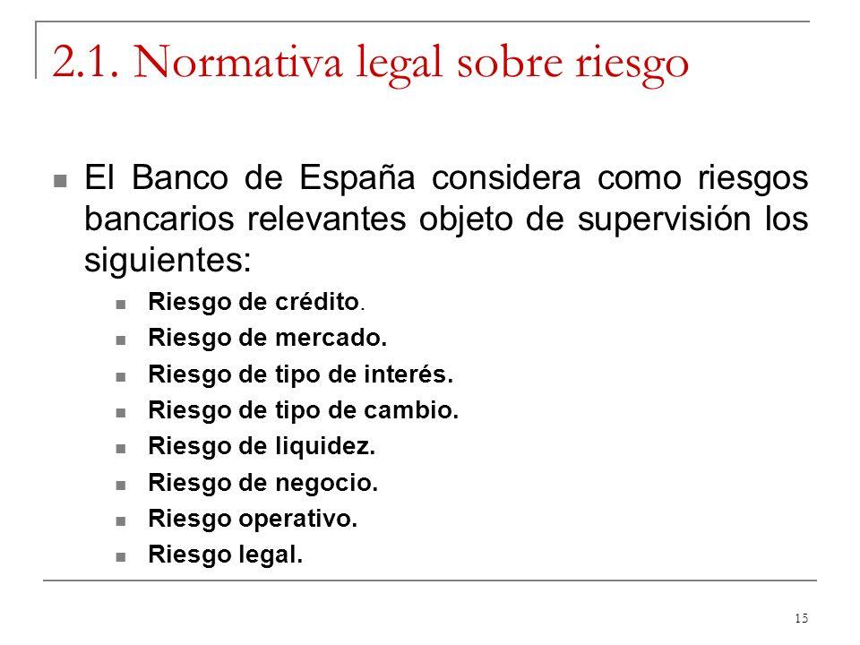 15 2.1. Normativa legal sobre riesgo El Banco de España considera como riesgos bancarios relevantes objeto de supervisión los siguientes: Riesgo de cr
