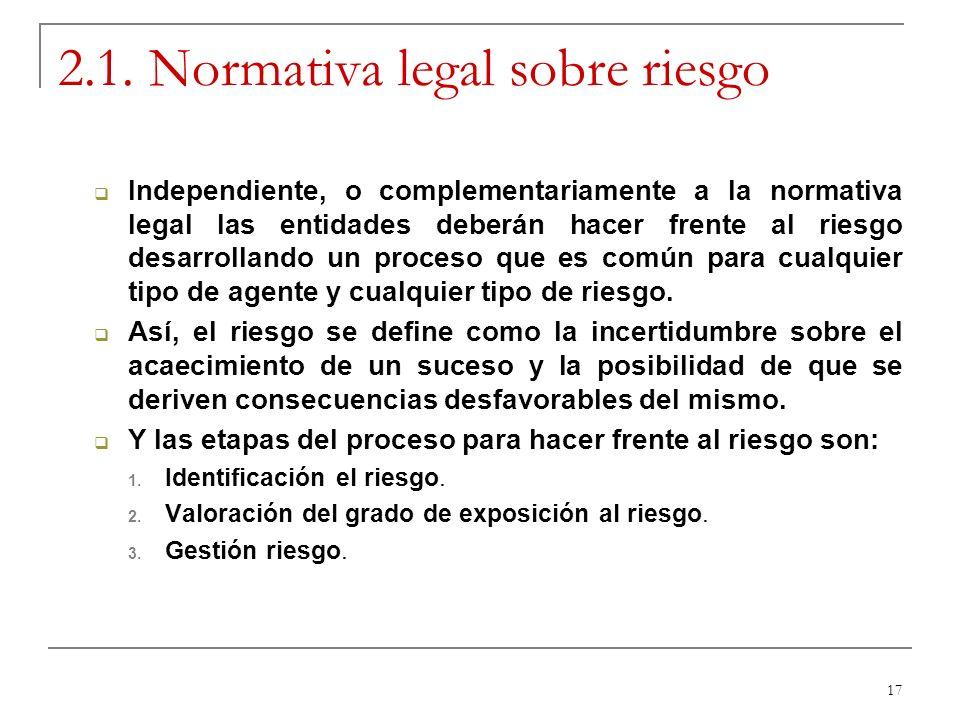 17 2.1. Normativa legal sobre riesgo Independiente, o complementariamente a la normativa legal las entidades deberán hacer frente al riesgo desarrolla