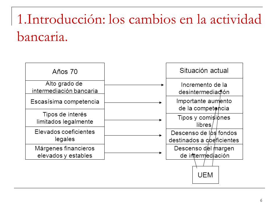 6 1.Introducción: los cambios en la actividad bancaria. Años 70 Situación actual Alto grado de intermediación bancaria Escasísima competencia Tipos de