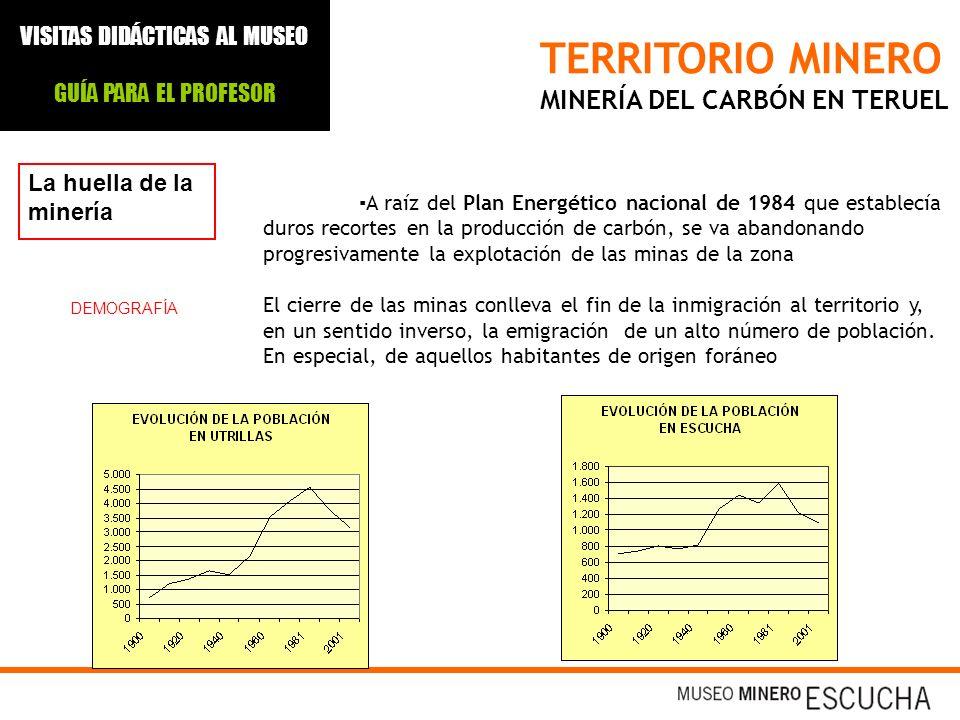 VISITAS DIDÁCTICAS AL MUSEO GUÍA PARA EL PROFESOR TERRITORIO MINERO MINERÍA DEL CARBÓN EN TERUEL La huella de la minería A raíz del Plan Energético na
