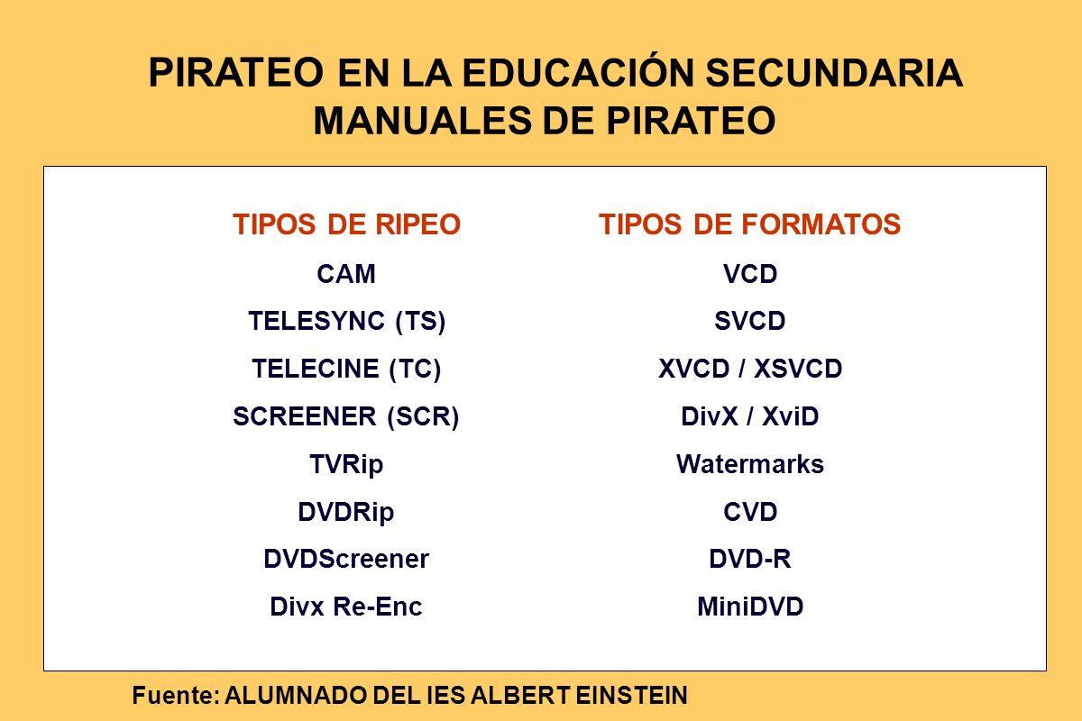 PIRATEO EN LA EDUCACIÓN SECUNDARIA MANUALES DE PIRATEO TIPOS DE RIPEO CAM TELESYNC (TS) TELECINE (TC) SCREENER (SCR) TVRip DVDRip DVDScreener Divx Re-