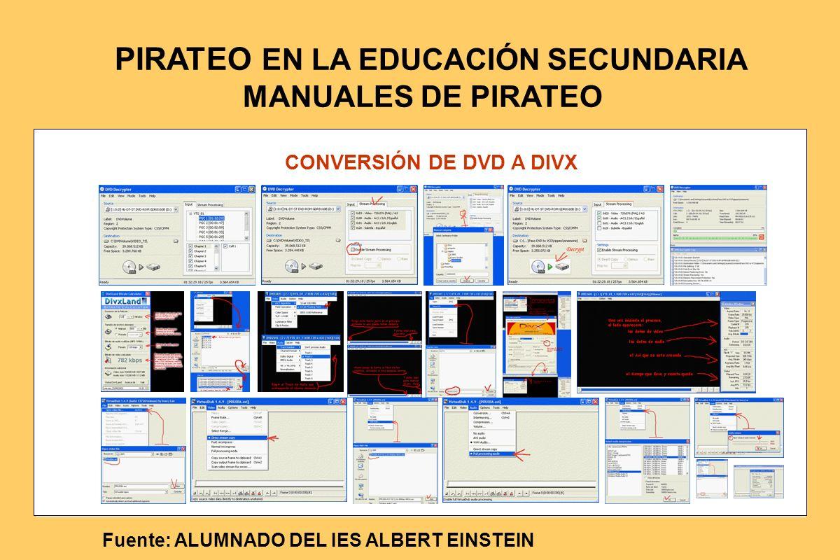 CONVERSIÓN DE DVD A DIVX Fuente: ALUMNADO DEL IES ALBERT EINSTEIN PIRATEO EN LA EDUCACIÓN SECUNDARIA MANUALES DE PIRATEO