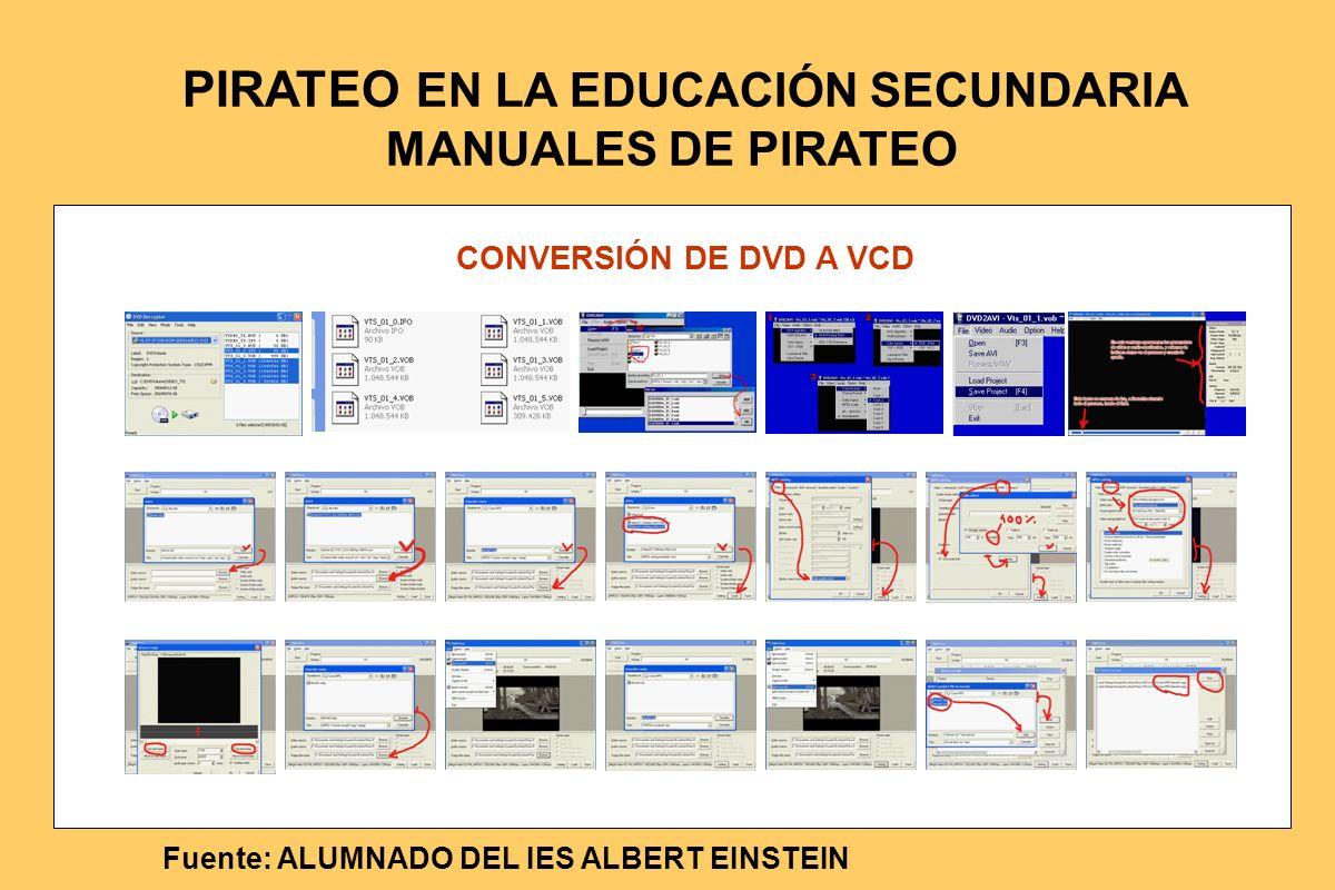 CONVERSIÓN DE DVD A VCD Fuente: ALUMNADO DEL IES ALBERT EINSTEIN PIRATEO EN LA EDUCACIÓN SECUNDARIA MANUALES DE PIRATEO