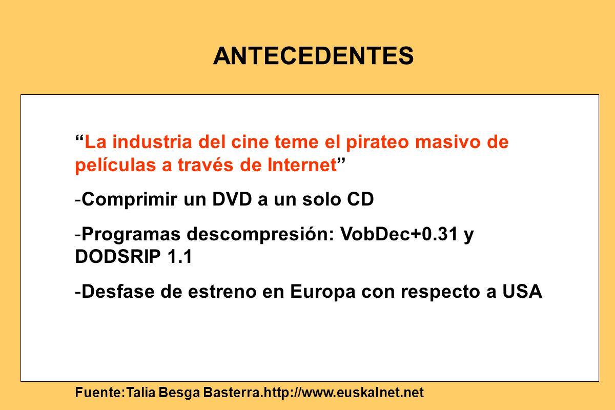 La industria del cine teme el pirateo masivo de películas a través de Internet -Comprimir un DVD a un solo CD -Programas descompresión: VobDec+0.31 y