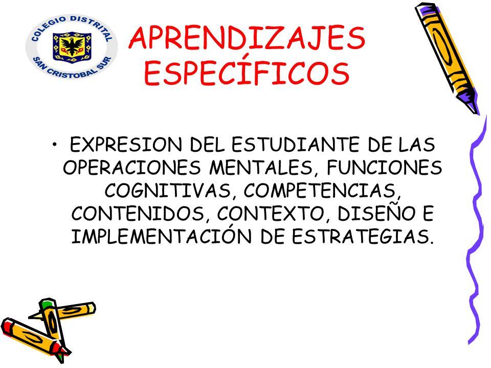 APRENDIZAJES ESPECÍFICOS EXPRESION DEL ESTUDIANTE DE LAS OPERACIONES MENTALES, FUNCIONES COGNITIVAS, COMPETENCIAS, CONTENIDOS, CONTEXTO, DISEÑO E IMPL