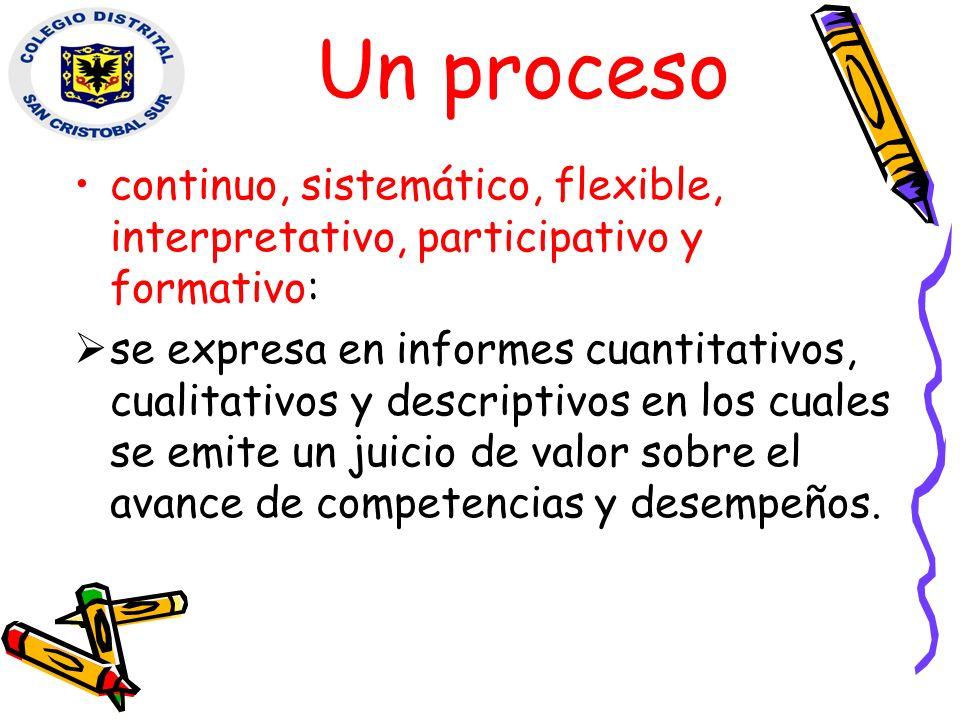 Un proceso continuo, sistemático, flexible, interpretativo, participativo y formativo: se expresa en informes cuantitativos, cualitativos y descriptiv