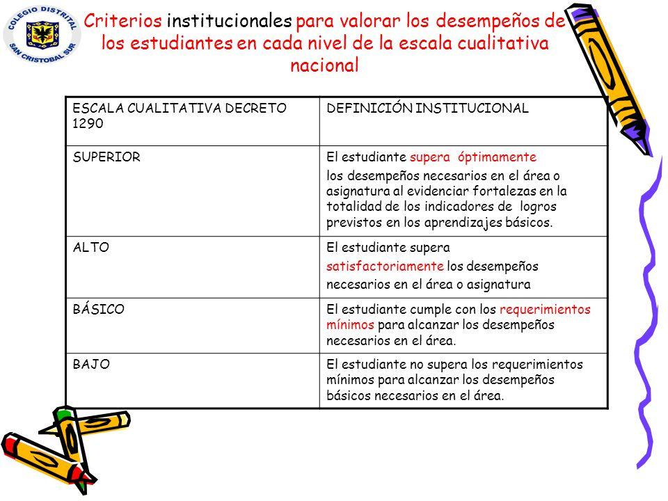 Criterios institucionales para valorar los desempeños de los estudiantes en cada nivel de la escala cualitativa nacional ESCALA CUALITATIVA DECRETO 12